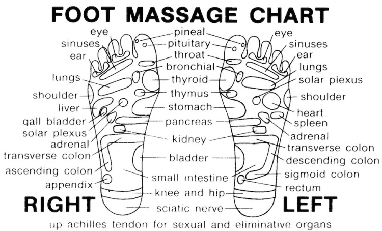 reflexology_foot